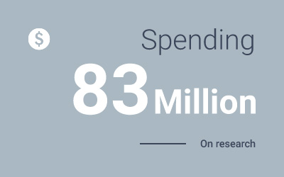 spending-our-research.jpg